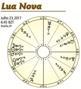 Lua Nova 23 de Julho 2017