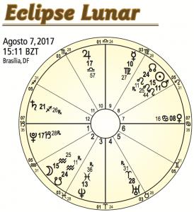 Eclipse Lunar 7 de Agosto