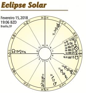 Eclipse Solar Parcial - 15/Fev'19