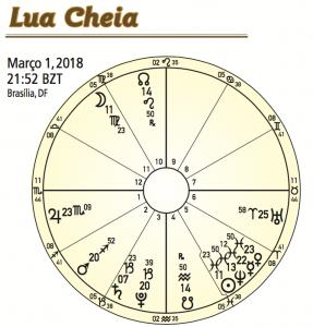 Lua Cheia 11ºVirgem23