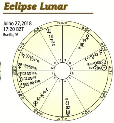 Eclipse Lunar 27 de Julho de 2018