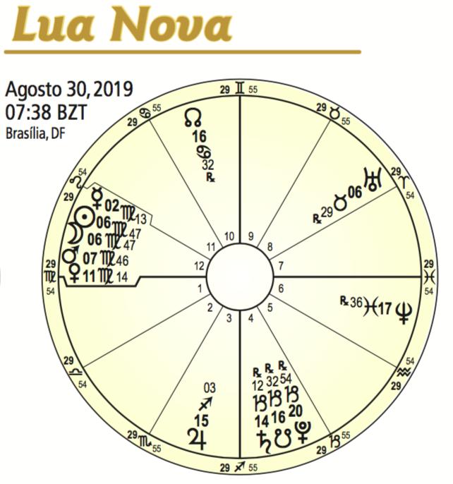 Lua Nova em Virgem 30 de Agosto de 2019